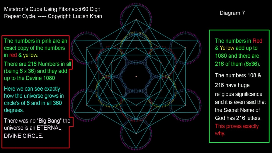 E-Book Library – Profound Sacred Geometry