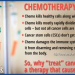 Science study finds chemotherapy causes cancer